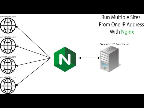 Run Multiple Site from one IP with reverse proxy Nginx - YouTube