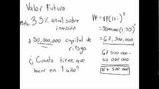 Valor Futuro: Ejemplo 1 (Matemáticas Financieras)