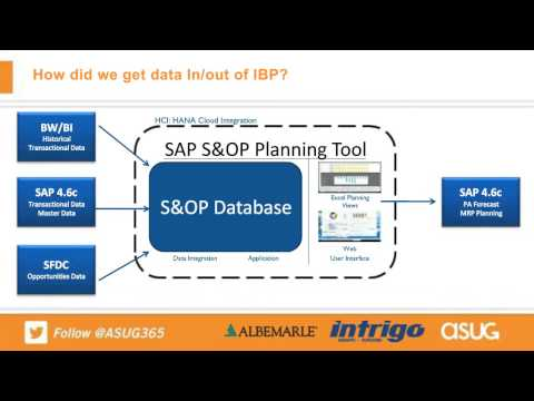 A Supply Chain Transformed with SAP Integrated Business Planning SCM IBP A Customer Story from the A