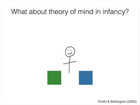 Theory of Mind (Stanford Psych 60)