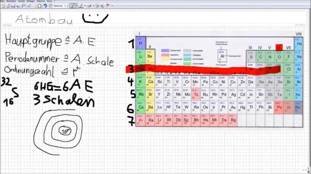 Chemie: Atombau und Schalenmodell - YouTube