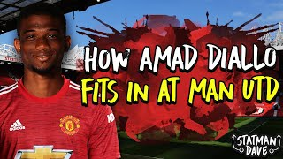How Amad Diallo Will Fit into Solskjaer's Manchester United   Starting XI, Formation & Tactics