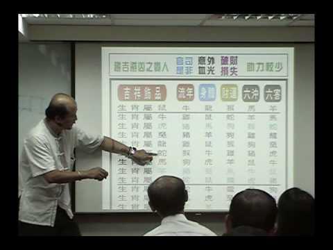 十二生肖開運法(1)
