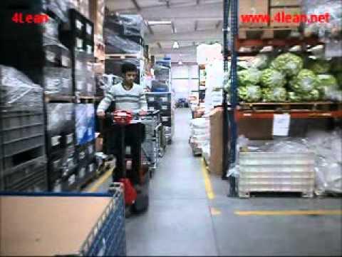 Lean Manufacturing 4lean Mizusumashi Youtube