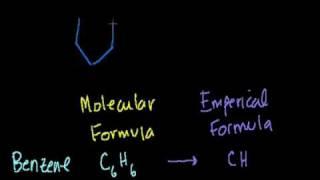 Fórmulas moleculares  empíricas y estructurales  Parte 1 de 2