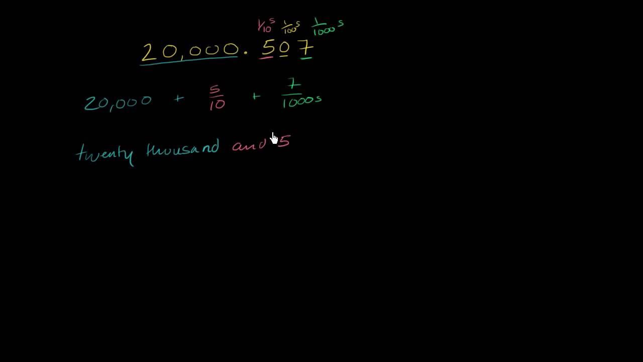 At skrive et decimaltal med ord