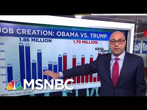 Analyzing The November Jobs Report Compared To Previous Years | Velshi & Ruhle | MSNBC