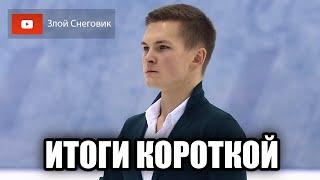 ВОЗРОЖДЕНИЕ Мужчины Короткая Программа Кубок России 2020 Третий Этап