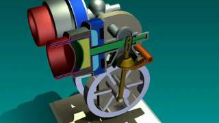 Fully hermetic Stirling engine concept
