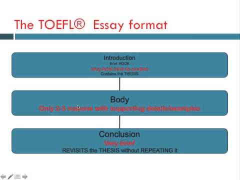 toefl essay prep ipa Speaking and writing strategies for the toefl ibt - xi the author would like to thank gretchen anderson, lou -ann riccio, jennie farnell, graciela sauro, ewa jasinska, and diana bermudez for their comments.