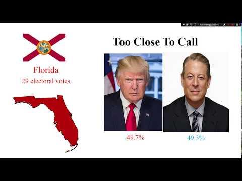 Election Night 2020: President Trump vs Al Gore