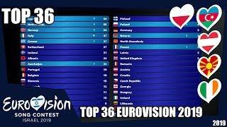 Eurovision Voting 2019 - Top 36  So Far   New 🇦🇿🇵🇱🇦🇹🇲🇰🇮🇪