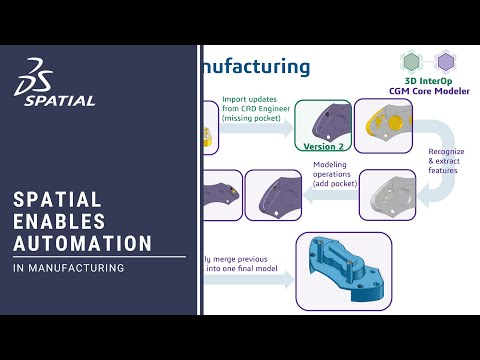 Spatial Enables Automation in Manufacturing