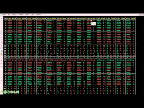Валютное хеджирование на рынке Форекс: 09:08 *начало