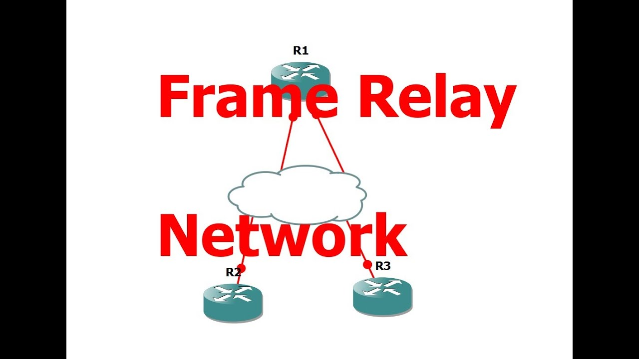 Understanding the Frame Relay Concepts YouTube