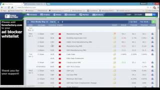 A Simple way to find Forex Trading pairs and direction