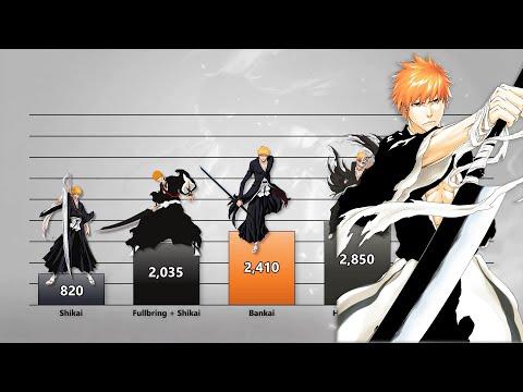 Ichigo Kurosaki Power Levels Evolution (Bleach)