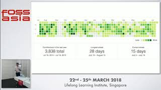 StopStalk: Tool for your Competitive Programming progress - Raj Patel - FOSSASIA 2018