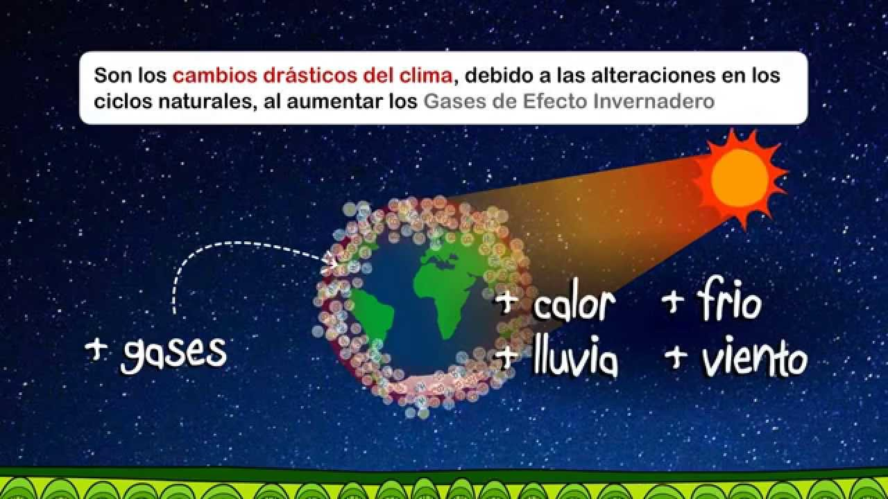 Efecto Invernadero Y Calentamiento Global Youtube