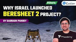 Why Israel launched Beresheet 2 project?? #Shorts