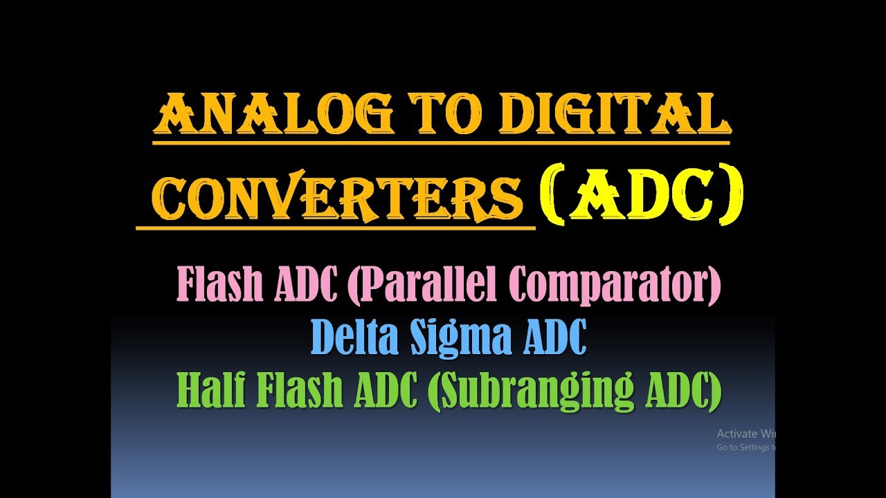 Analog to Digital Converter (ADC) - Flash ADC (Parallel Comparator), Delta  Sigma ADC, Half Flash ADC