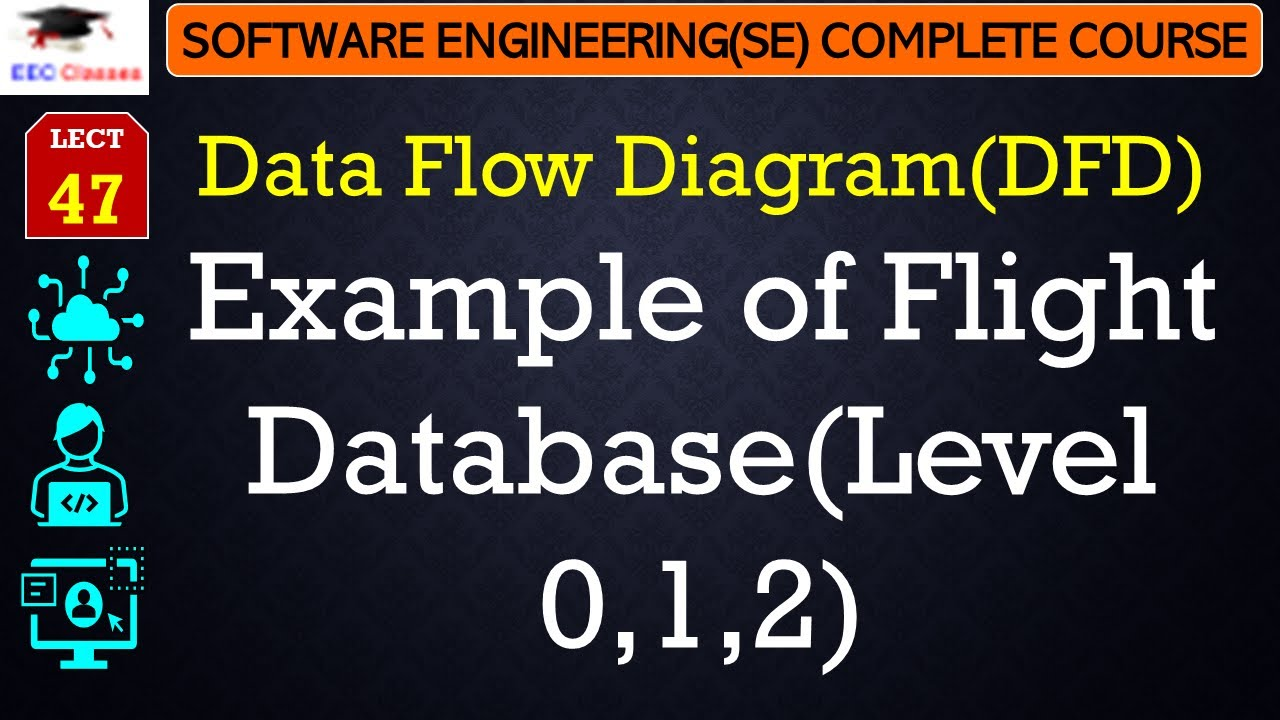 data flow diagram dfd example of flight database level 0 1 2 software engineering lectures [ 1280 x 720 Pixel ]