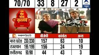 Congress defeat calls for deep introspection: Sonia Gandhi