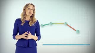 Economía para todos- Laura Raffo explica qué es el PBI