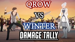qrow vs winter damage tally