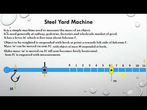 THE STEEL YARD IN MECHANICS || HINDI & ...