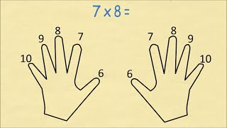 Always Remember Your Tiṁes Table (6 to 10) Using Finger Multiplication