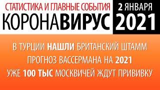 2 января 2021 статистика коронавируса в России на сегодня