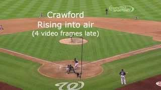 Brandon Crawford Footwork