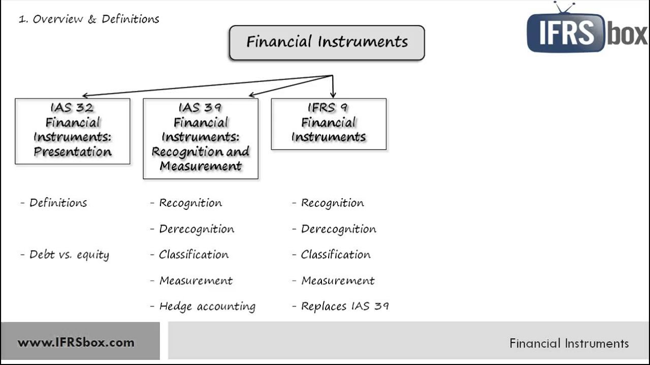 IAS 39 FINANCIAL INSTRUMENTS EBOOK