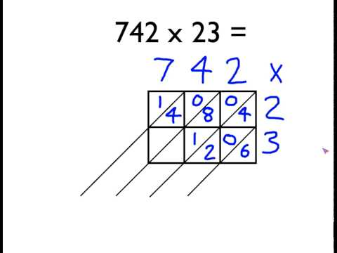 Gelosia Method of Multiplication.