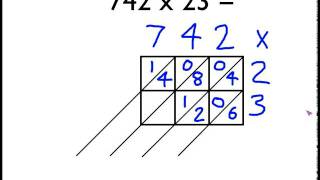 Gelosia Method of Multiplication.