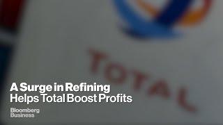 Total Profit Beats Estimates