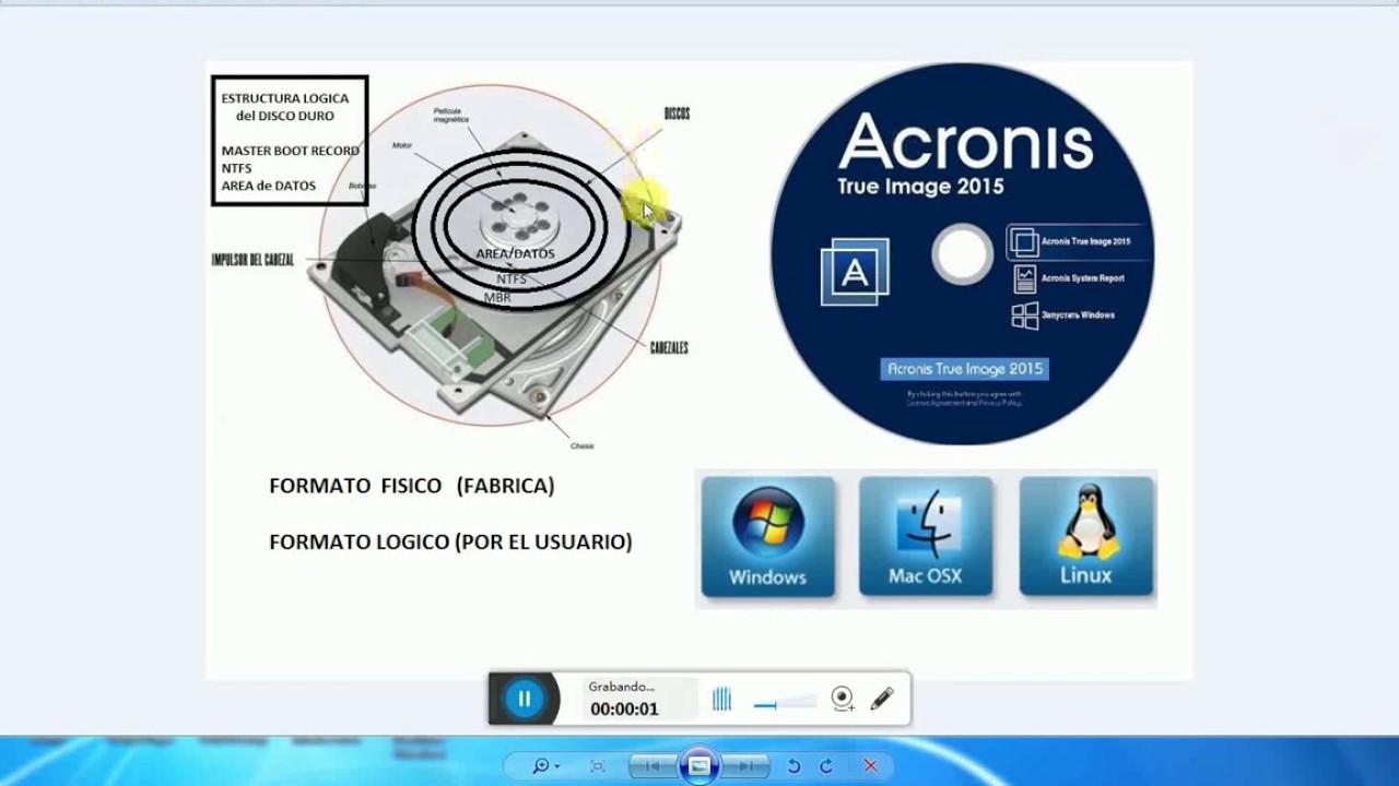 Particion Y Formato Acronics