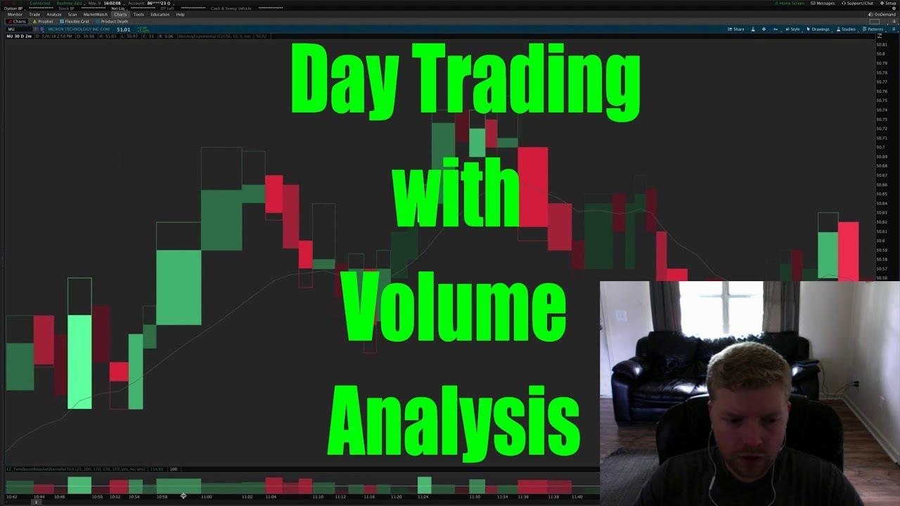 Day Trading with Volume Analysis in Thinkorswim - Thinkorswim Tutorial