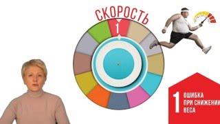 Как правильно? : 12 ошибок при снижении веса / О. Бутакова(Это стоит посмотреть, чтобы избежать ошибок, сохранить время, деньги и получить правильный результат. Вы..., 2016-04-13T15:19:25.000Z)