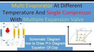 Baixar Multi Evaporator At Different Temperature And Single Compressor With Multiple Expansion Valve
