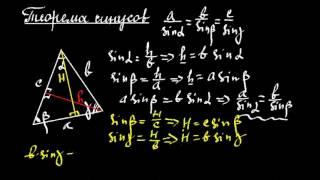 Математика. Теорема синусов.