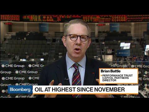 Oil Climbs Higher
