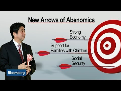 Japan PM's Three New Arrows of Abenomics