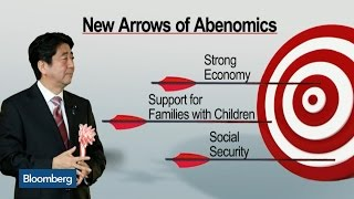 Japan PM's Three New Arrows of Abenomics