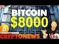Bit7880 2020 review - Fast Bitcoin Generator No Limits !