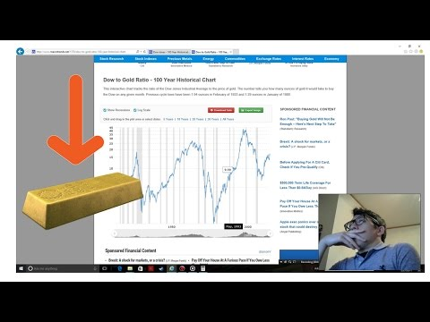How LOW Will Gold/Silver Prices Go???