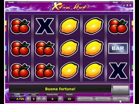 {Learn The Way to Win Money Online Casino Games