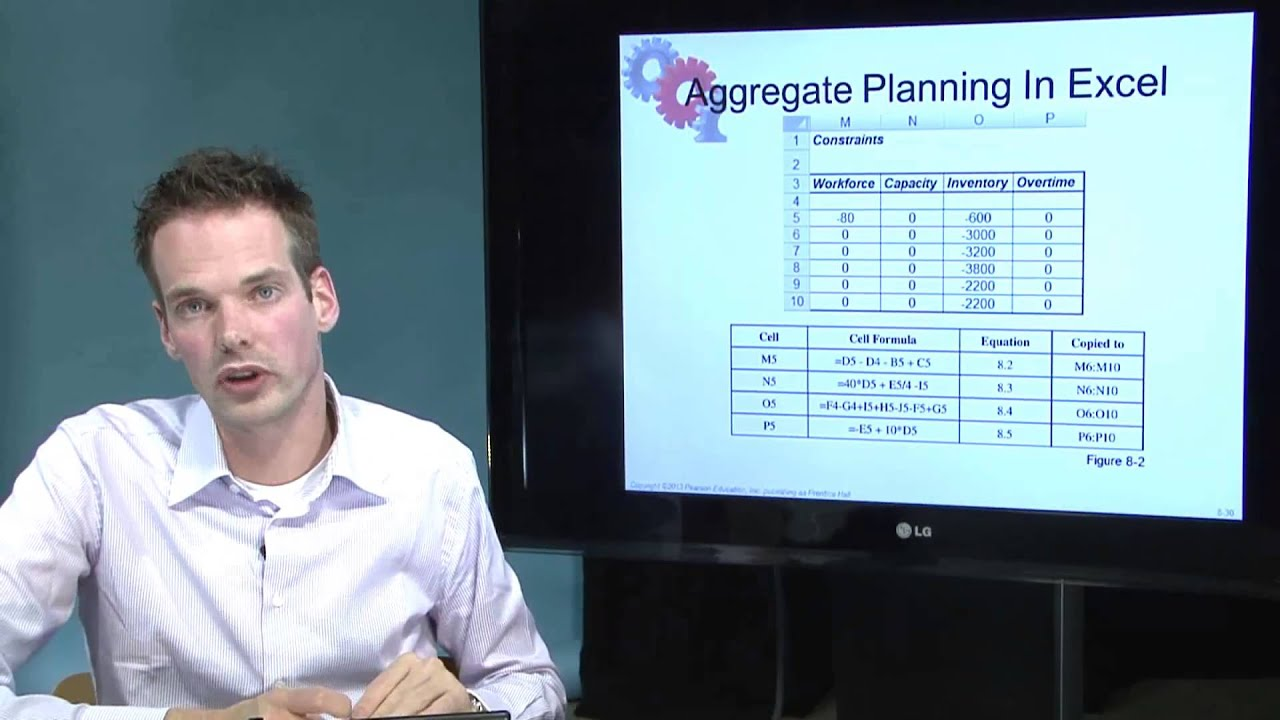 Chapter 8: Aggregate Planning in a Supply Chain - Part 3