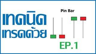 เทคนิคการเทรดด้วย Pin Bar | EP.1